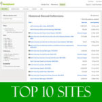 Top 10 Genealogy Research Sites